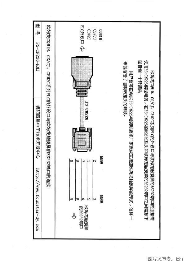 plc编程电缆内部接线图