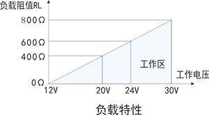 测硅的原理_电子吊车秤   荷重传感器用于测量汽车衡的原理   称重式料位计