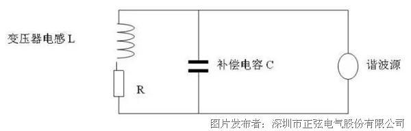 如何解决电动机采用变频器调速后发热,振动和噪声等问题
