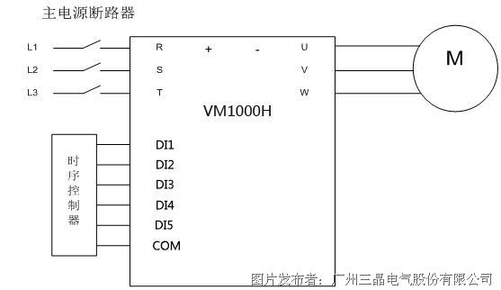 自动洗衣机三菱plc接线图