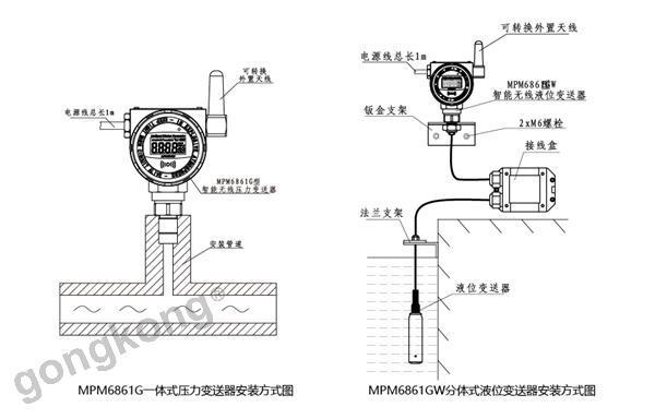 """""""gprs低功耗无线压力变送器安装图"""