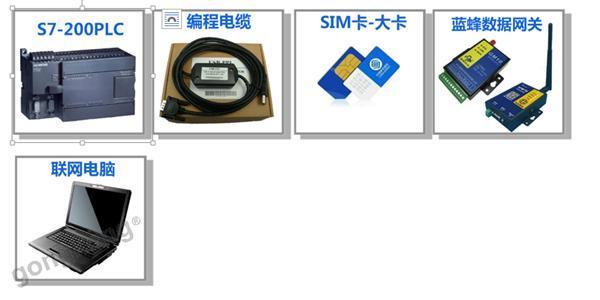 应用案例 S7 200PLC接入EMCP云平台