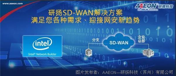 研扬SD-WAN解决方案 满足您各种需求、迎接网安新趋势