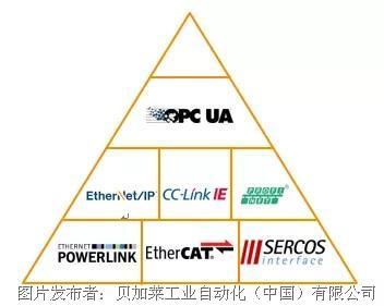 电缆,接头,终端电阻,网络拓扑结构,数据帧长度,带宽,最大节点数,节点