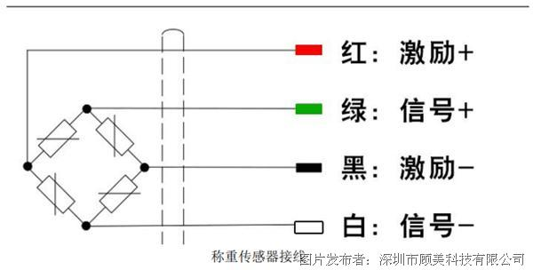 传感器接线.png