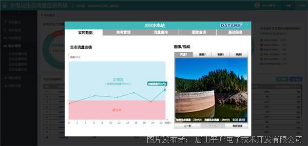 8-电站实时数据展示界面 .jpg