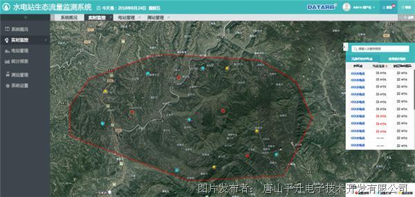 7-测点分布展示界面.jpg