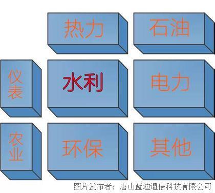 應用領域-01.jpg