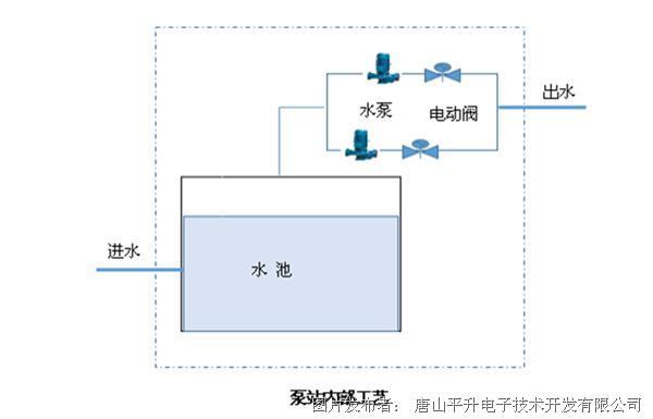 案例2-3.jpg