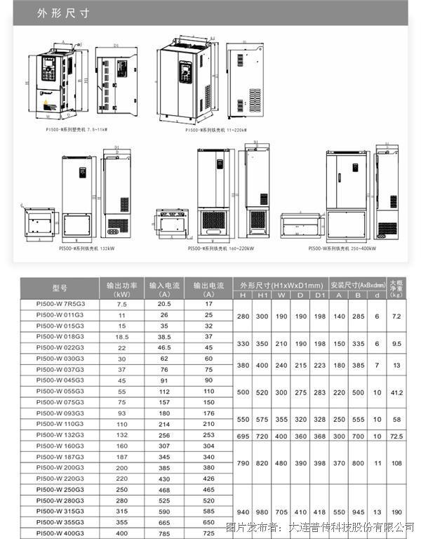 PI500-W恒压供水变频器-外形尺寸.jpg