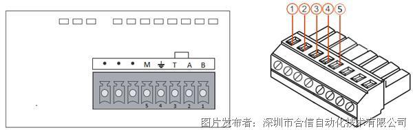 說明: RS485擴展板