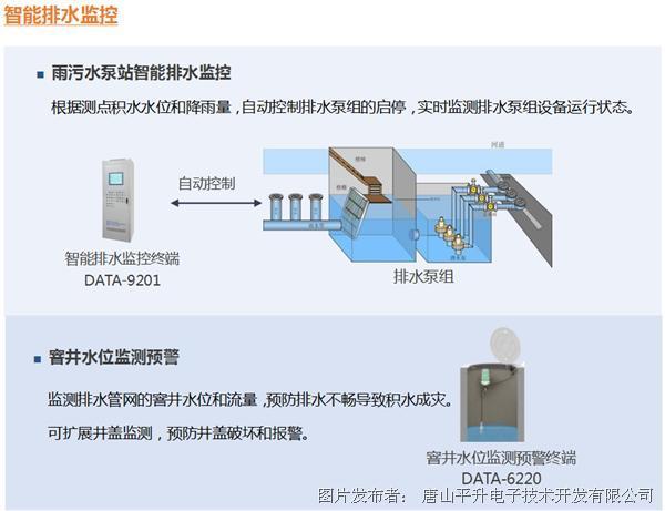 智能排水监控2.png