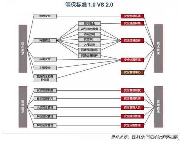 中国工控资源网_2019中国信息安全自主可控政策盘点分析-信息安全-技术文章-中国 ...