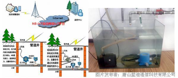 NB-IoT设备-压力表-01.png