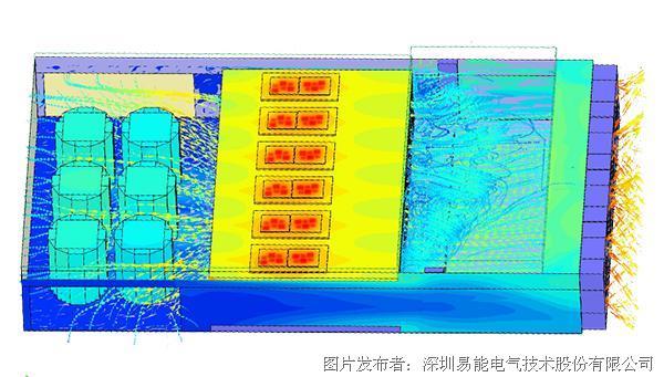 EN550-220KW散熱示意圖-1.png