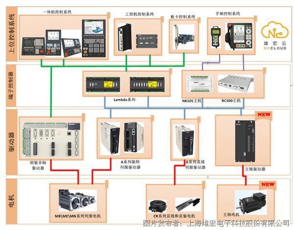 產品系列關系圖.png