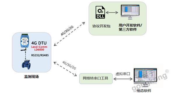4GDTU-2.jpg