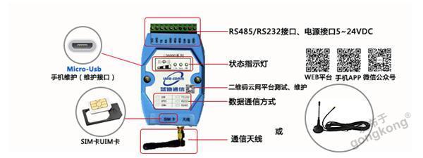 4G-DTU-詳細介紹-01.jpg
