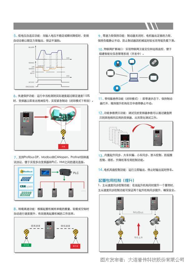 PI500-L样本-中文版3.jpg