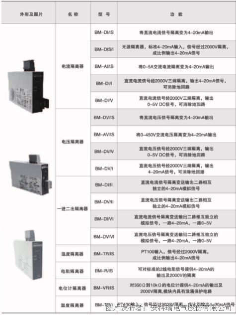 BM系列模拟信号隔离器-功能.jpg