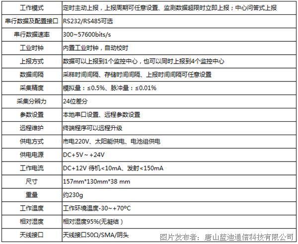 RTU-技术指标-01.png