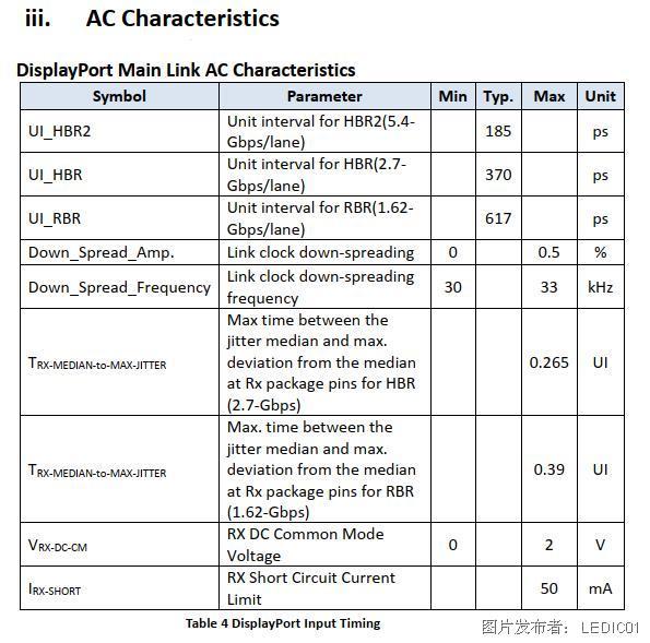 AG9300直流特性不加联系方式.png