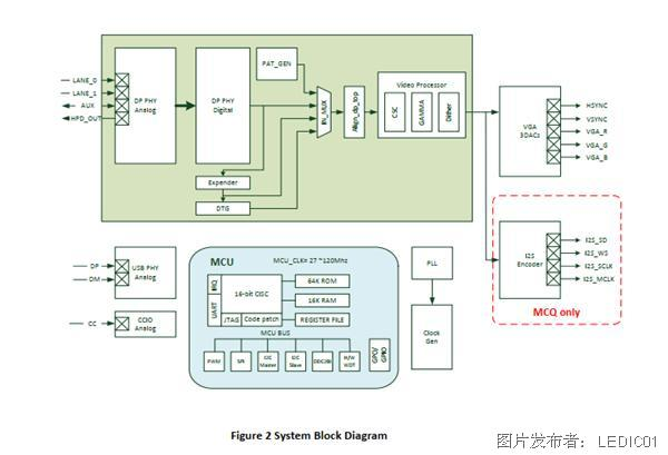 AG9300结构框图不加联系方式.png