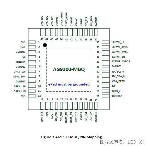 AG9300-MBQ管脚图不加联系方式.png