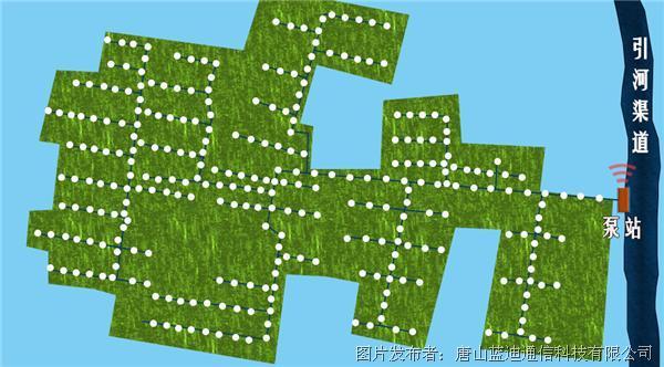 智慧灌溉-01.png