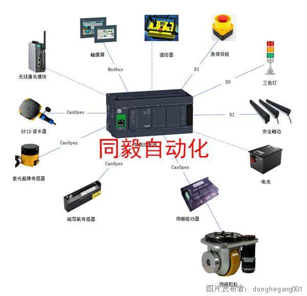 gaitubao_agv控制系统.png