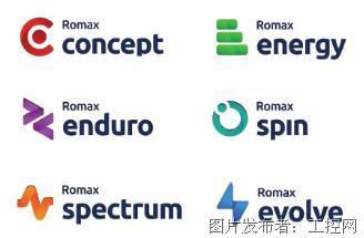 海克斯康宣布收购齿轮传动仿真技术公司Romax657.png