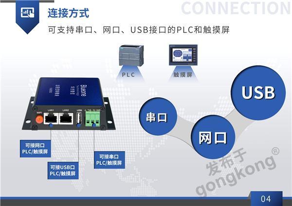 plc远程控制模块+介绍_05_wps图片.png