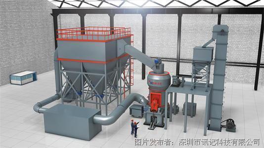 GE Genius总线光纤转换器在水泥粉磨生产控制系统的应用.jpg