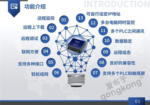 plc远程控制模块+介绍_02_wps图片.png