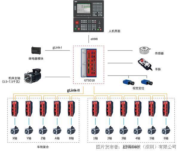 车铣复合数控系统.jpg