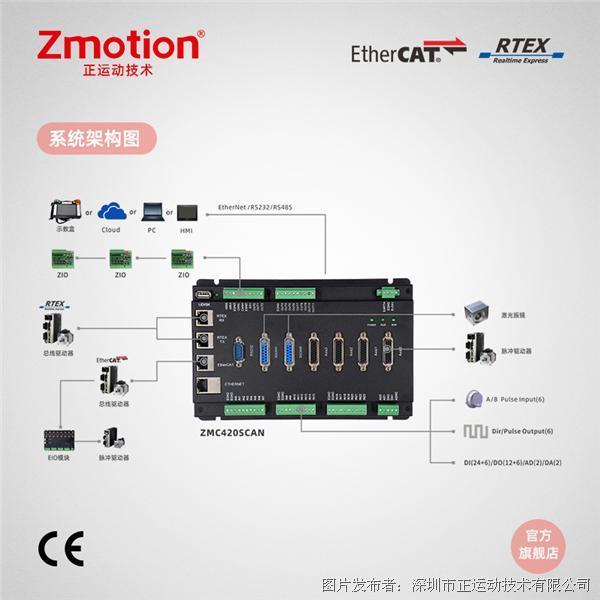 ZMC420N scan主图2-修改后.jpg