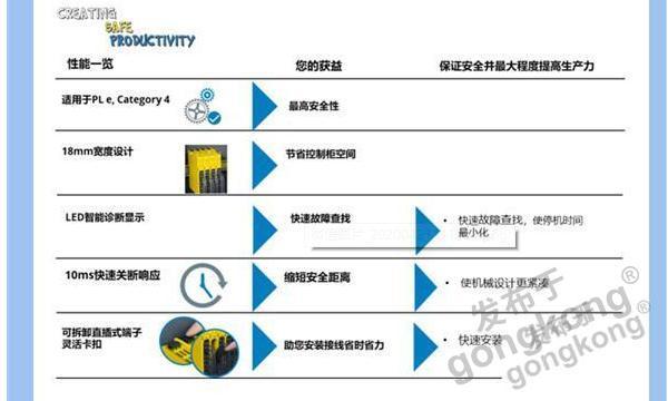 新品上市 | ReLy新二代安全繼電器