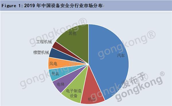 市场饼图.png