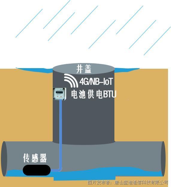 积水-2.jpg