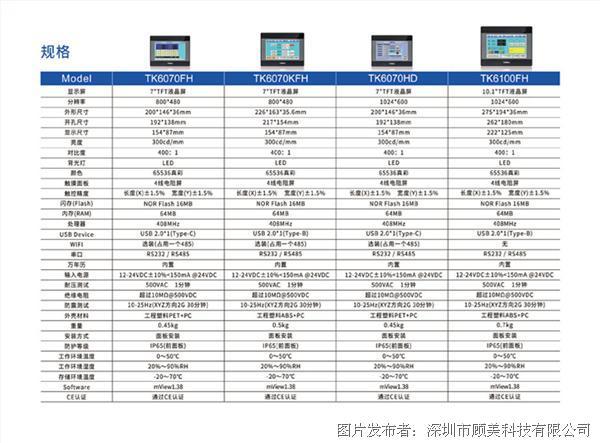 TK系列HMI觸摸屏畫冊11.jpg