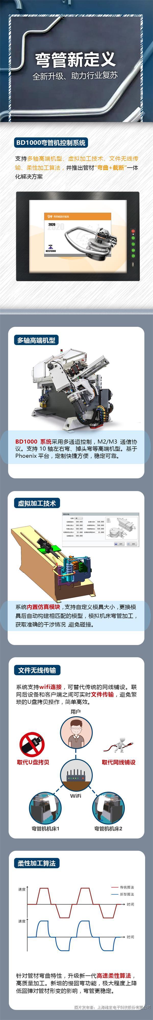 弯管机微信长图-R3_01.jpg