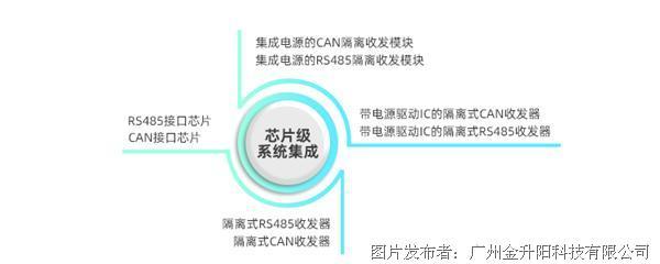 04.系统集成.jpg