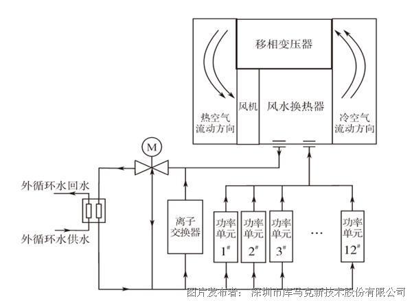 C:\Users\sz_sc_sc02\Desktop\中國像機網\3.png