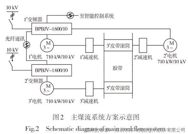 C:\Users\sz_sc_sc02\Desktop\中國像機網\8.png