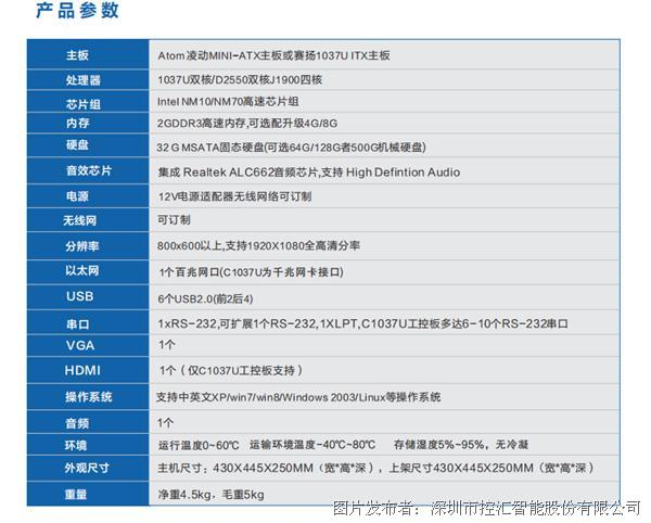 IPC-2025参数图.png