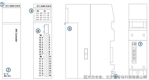 RPC3211 图1  RPC3211模块图.jpg