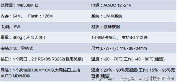 HMI1002-ARM-4G.png
