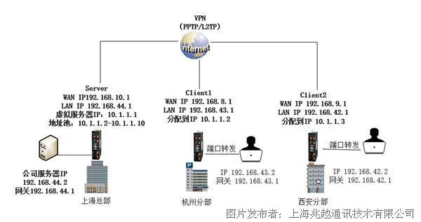 8020实用案例.png