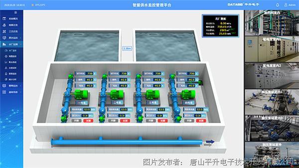 水厂监控原图.jpg