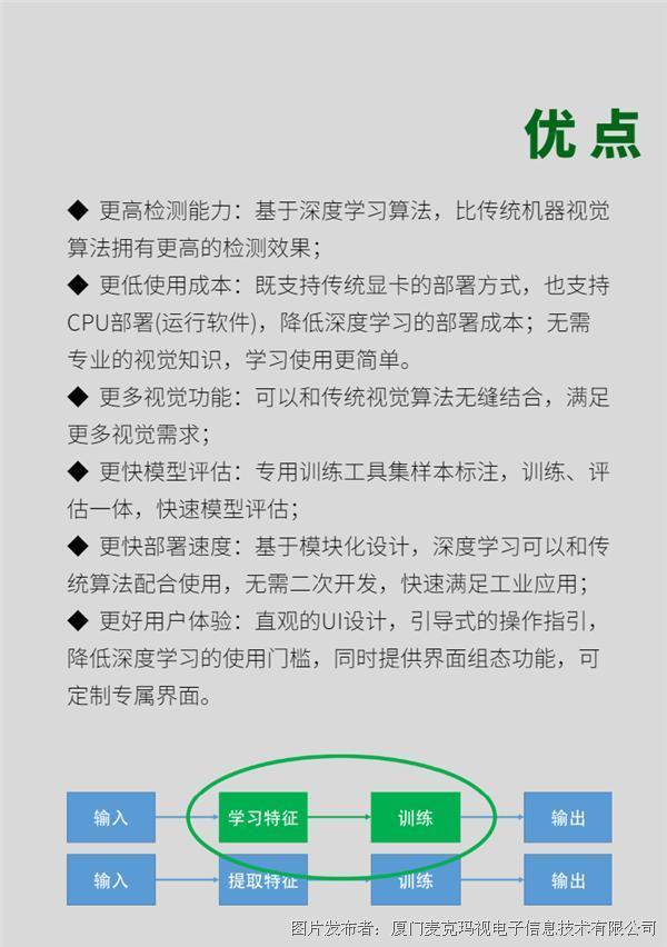 MICROAI深度学习系统-2.png